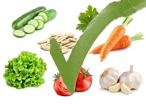 Alimentos Proibidos E Permitidos Para Quem Tem Acido Urico Elevado