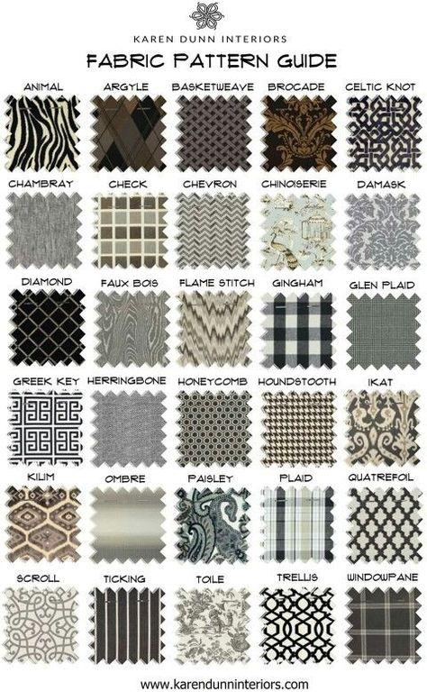 Fashion infographic : Fabric Pattern Guide 2019 Fashion infographic : Fabric Pattern Guide The post Fashion infographic : Fabric Pattern Guide 2019 appeared first on Fabric Diy.