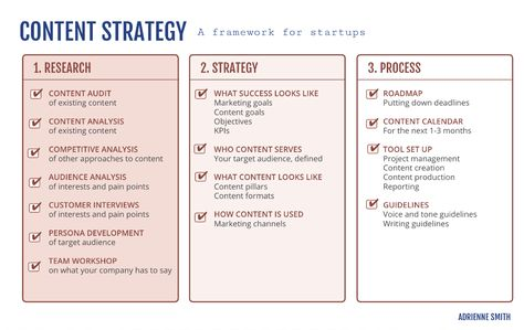 My Content Strategy Framework — Adrienne Smith