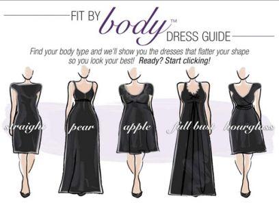 How to dress apple shape plus size