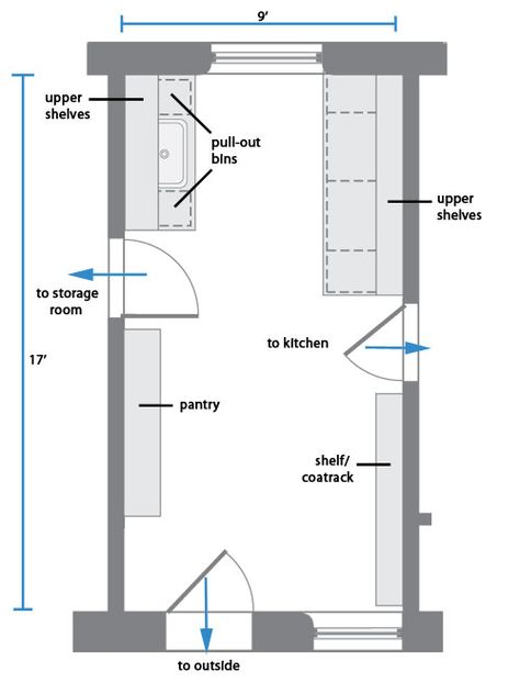 Mudroom Laundry Room Floor Plans In 2019