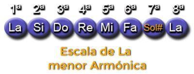 Escala De La Menor Armónica Escala Musical Modo Mixolidio Pieza Musical