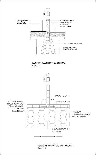 Cakar Ayam Rumah : cakar, rumah, Cakar, Pondasi, Ideas, Building, Foundation,, Civil, Engineering, Construction,, Construction