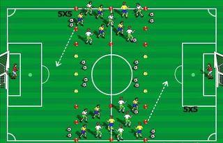 تمرين تكتيكي Game 5 V 5 أستحواذ أنهاء علي المرمي فئة أكابر او 20 سنة المحترف للتدريب الرياضي Clash Of Clans Games Clan