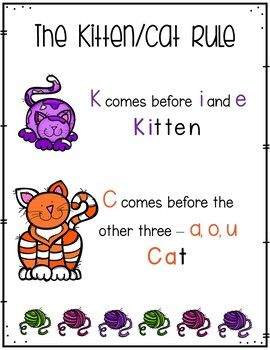 The Kitten/Cat Rule Poster for the Phonics K,C Rule with Notebook Page Phonics Reading, Teaching Phonics, Kindergarten Reading, Teaching Reading, Learning, Reading Intervention, Reading Skills, Writing Skills, First Grade Phonics