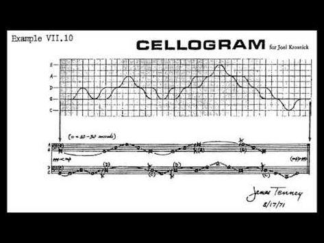 James Tenney - Cellogram (1971) - YouTube