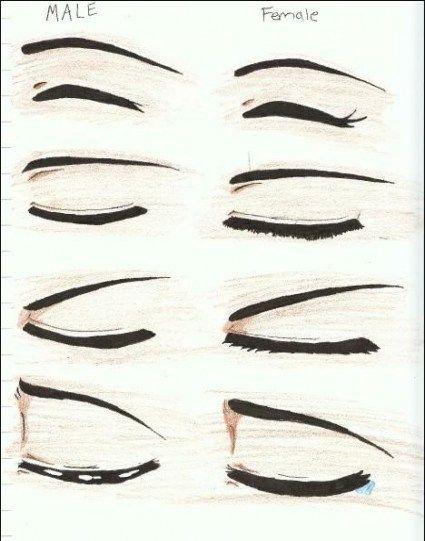 Eye Drawing Closed 52 Best Ideas Anime Eye Drawing Eye Drawing How To Draw Anime Eyes