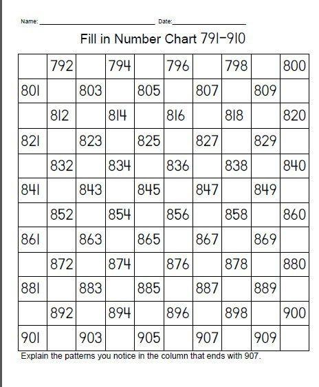 Numberchart1 1200pic2 Number Chart Kids Math Worksheets 2nd Grade Math Worksheets