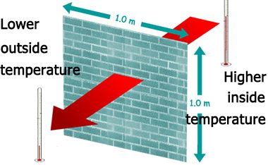 Watts Per Square Metre Kelvin Precast Concrete Roofing Sheets Wall Paneling