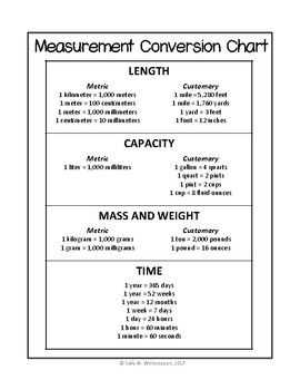 Free Measurement Conversion Chart Metric Customary Reference Sheet Conversion Chart Math Measurement Conversion Chart Measurement Conversions