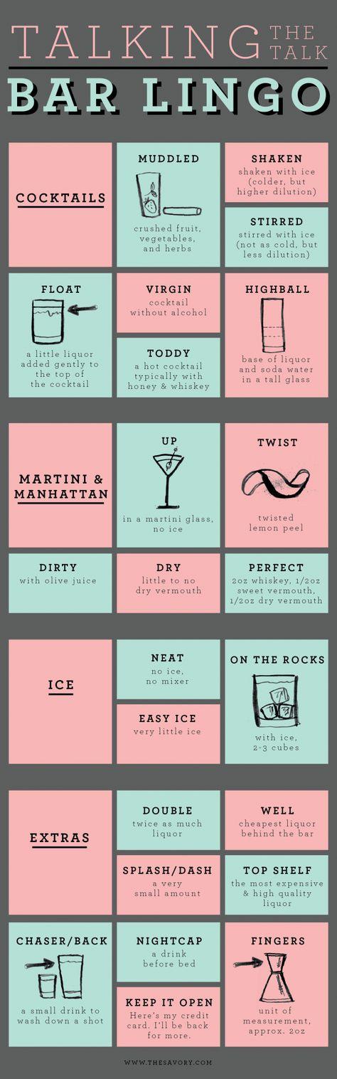 Bar Vocab: How To Sound Legit at a Cocktail Bar #alcohol