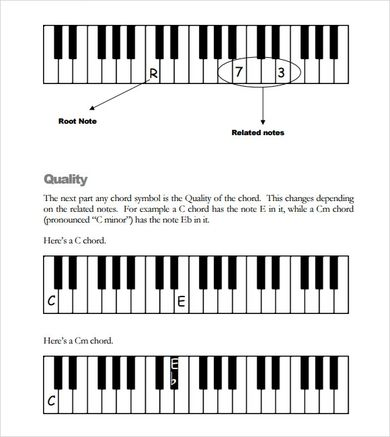 Free 9 Piano Chord Chart Templates In Pdf In 2020 Piano Chords