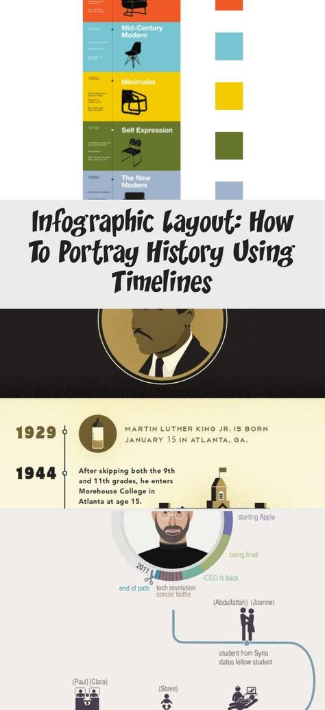 Learn how to portraying the complexity of history in an easy to understand way w... -  Learn how to portraying the complexity of history in an easy to understand way with the beautiful i - #companyHistory #complexity #easy #history #Historyarchitecture #Historycriativos #Historylayout #Historymap #Historymuseum #Historypainting #Historysubject #Learn #portraying #understand