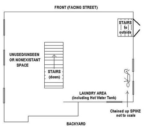 17 Famous Blueprints Ideas Blueprints Floor Plans How To Plan