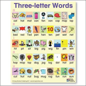 Three letter (CVC) Word Charts | vocabulary | Английский язык