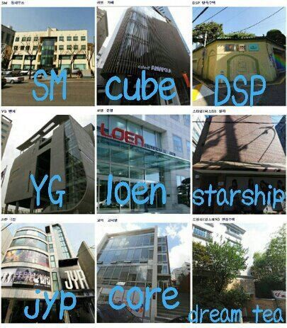 KPOP Entertainment companies #KPOP