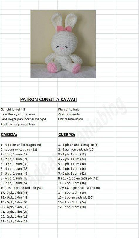 Aquí publico el patrón de la Conejita Kawaii por si alguien quiere ...