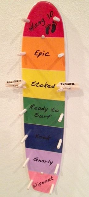 Surf Themed Clip Up Chart: A great behavior tool for parents to use!
