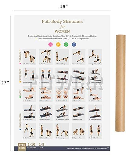 Stretching Exercise Poster Now Laminated