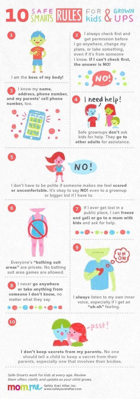 10 Safe Smart Rules For Kids