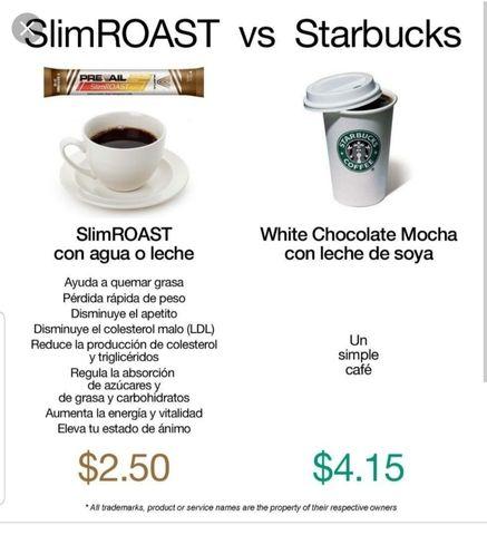 Toma cafe para adelgazar