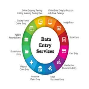 Data Entry Services Data Entry Projects Data Entry Data Entry Jobs