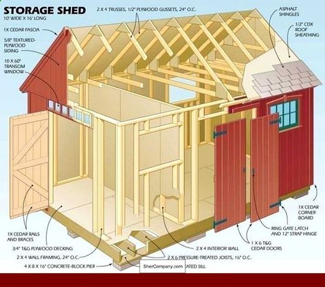 Free Plans For 12x24 Shed And Pics Of Plans For A 10x20 Shed