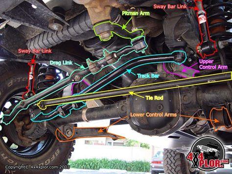 pinterest Jeep JK Front Suspension Diagram
