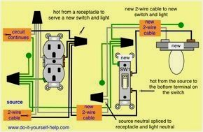 Wiring Diagram Receptacle To Switch To Light Fixture Light Switch Wiring 3 Way Switch Wiring Wire Switch