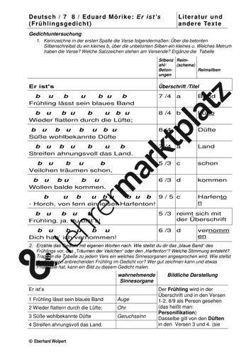 Gedichtanalyse Ubungsblatt Klasse 6 8 Unterrichtsmaterial Im Fach Deutsch Gedicht Analyse Ubungsblatt Deutsche Gedichte