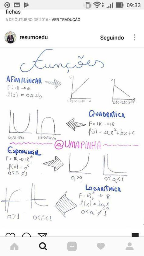 Imagem De Funcoes Matematica Por Amanda Duque Em Estudos Estudos Para O Enem Truques De Matematica
