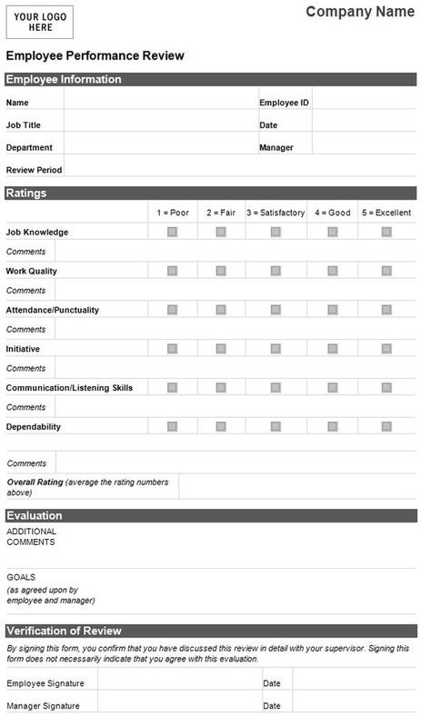 Appraisal Templates Adorable Hitesh Sgawade Gshitesh On Pinterest