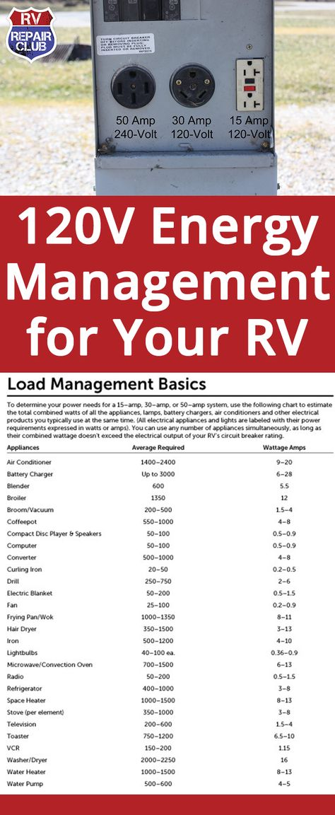 120 Volt Energy Management Part 2 Rv Repair Club Rv Repair Remodeled Campers Energy Management