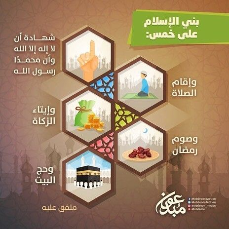 حديث النبي Islam For Kids Quran Tafseer Activities