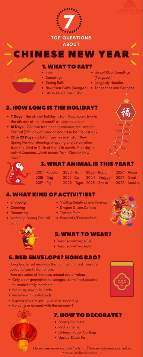 Top 7 Questions about Chinese New Year | Unfamiliar China