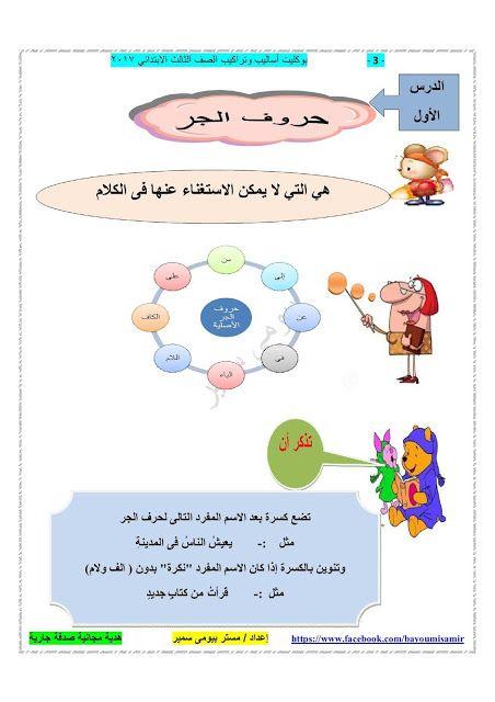 بوكلت اساليب للصف الثالث الابتدائي من اعداد الاستاذ بيومي سمير Arabic Kids Learning Arabic Learn Arabic Language