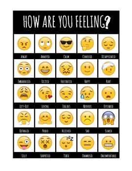 This Alphabetized Emoji Feelings Chart Is A Great Way To Get Students Engaged In Social Emotional Learni Feelings Chart Social Emotional Learning Emotion Chart