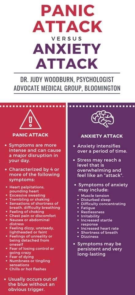 Panic attack vs anxiety attack