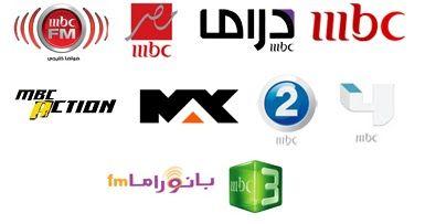 Mbc On Yahsat 1a 52 5 East Mbc Mbc 1 Mbc 2 Mbc 3 Mbc 4 Mbc Action Mbc Max Mbc Drama Real Madrid Tv Sports Channel Sky Cinema