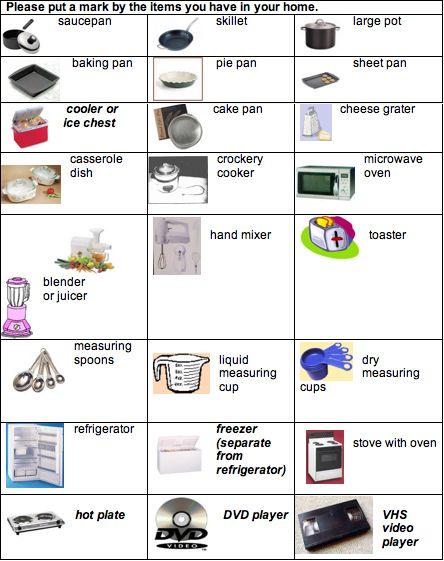 Kitchen Tools and Equipment Names Kitchen equipment Pinterest - equipment list samples