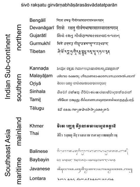 Abugida - Wikipedia, the free encyclopedia to home Pinterest - sanskrit alphabet chart