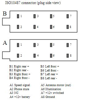 Wiring diagrams for radio sd google wiring diagrams for radio sd google pinterest car audio and diagram swarovskicordoba Images