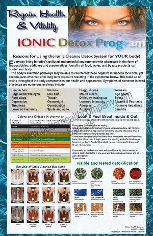 Foot Spa Color Chart : color, chart, Detox, Color, Chart, Poster, Bath,, Ionic, Detox,