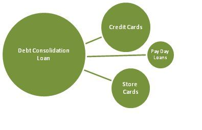 Payday loans krs photo 10