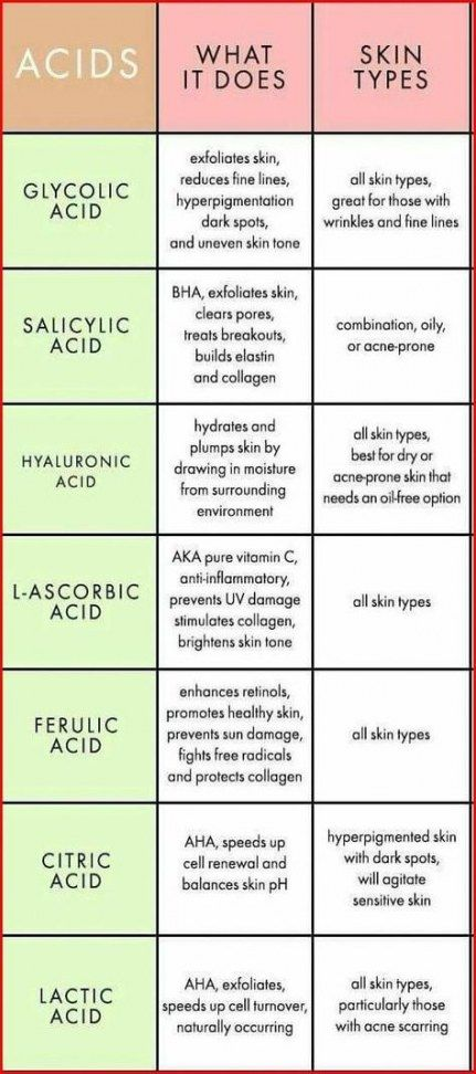Skin Care Routine For Black Women Home Remedies 64 Ideas How To Exfoliate Skin Anti Aging Facial Mask Skin Care Acne