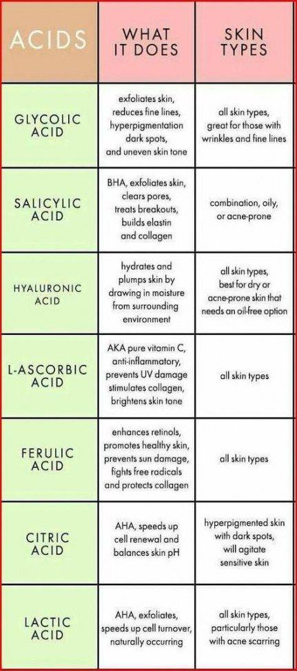 Skin Care Routine For Black Women Home Remedies 64 Ideas How To Exfoliate Skin Anti Aging Facial Mask Skin Care Serum