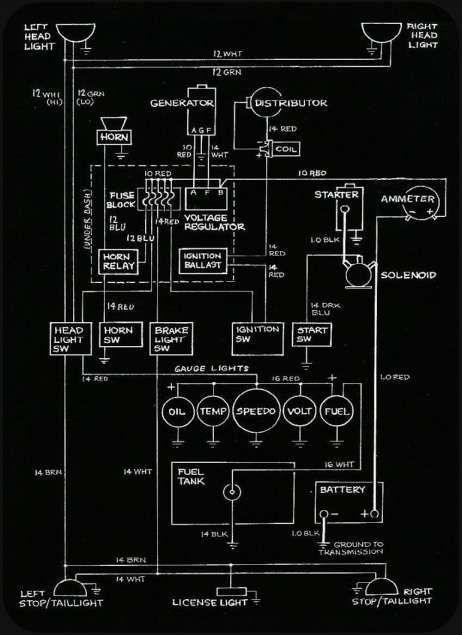 17 Quick Car Gauge Wiring Diagram Car Diagram Wiringg Net Rat Rods Truck Rat Rod Car Gauges
