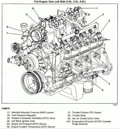 350 crate engine diagram chevy 350 engine diagram in 2020 chevy 350 engine  diagram  chevy 350 engine diagram in 2020