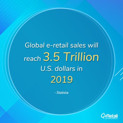 Global e-retail sales predictions for the 2019 Holiday Shopping Season.