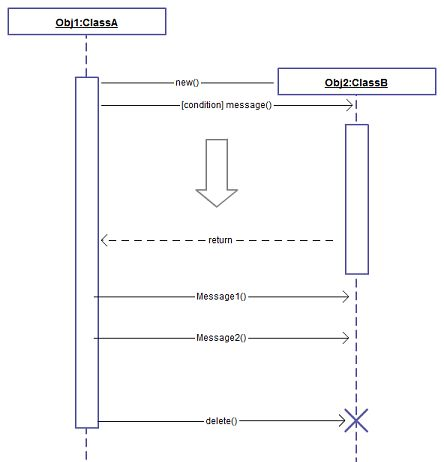 Uml diagram types with examples for each type of uml diagrams uml diagram types with examples for each type of uml diagrams diagram and sequence diagram ccuart Images